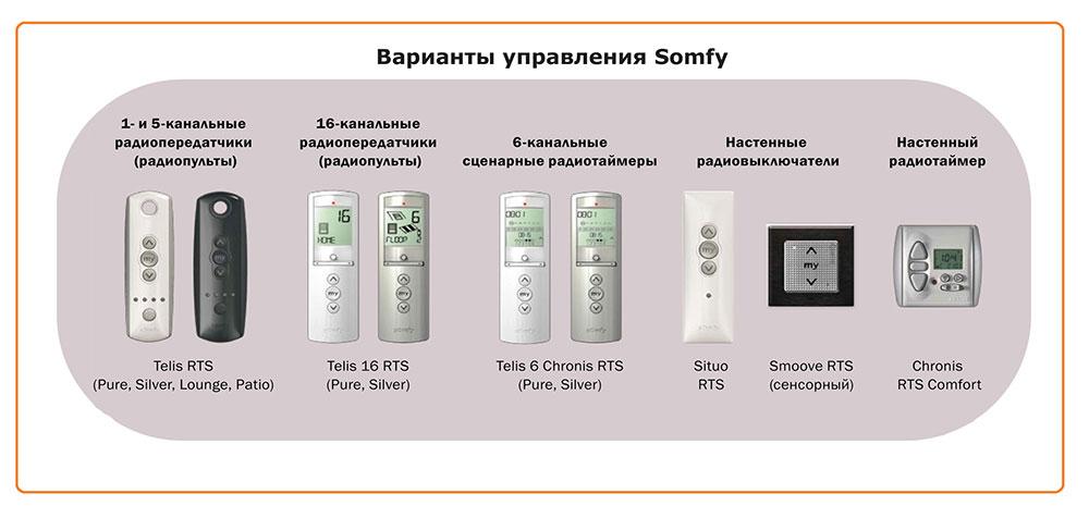 Варианты-управления-Somfy