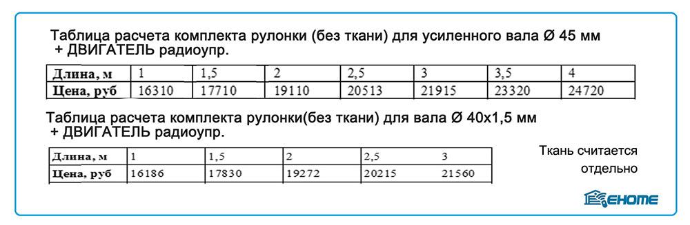 Таблица-расчета-рулонки-2