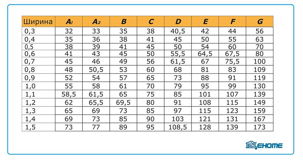 Таблица-расчета-стоимости-рулонной-шторы